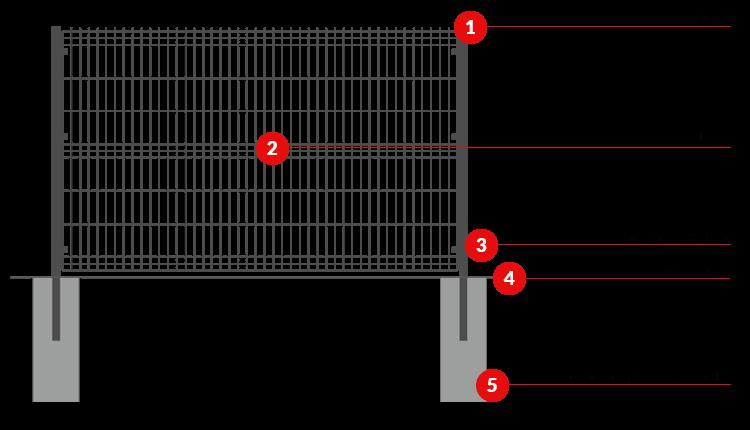 Podmurówka betonowa